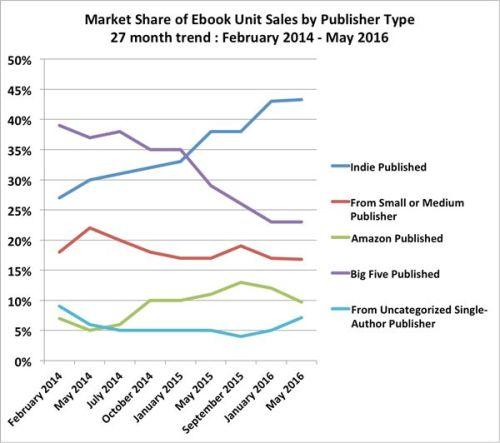 market-share2